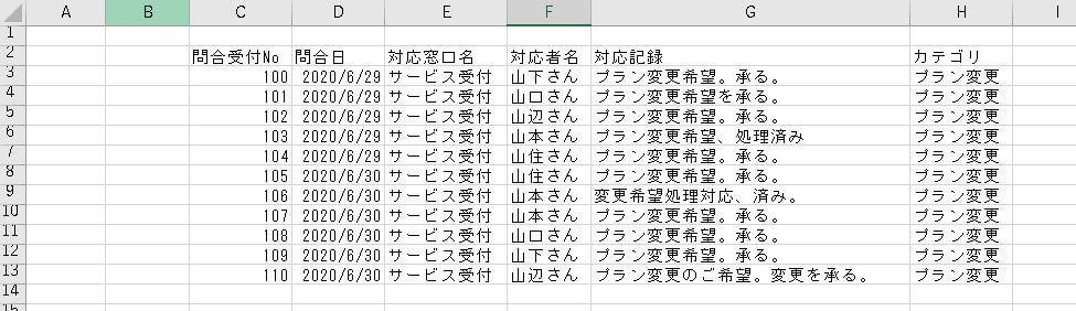 コールセンターの施策集計Excel