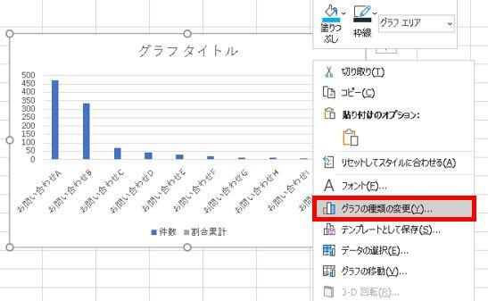 コールセンターの分析Excelグラフパレート図