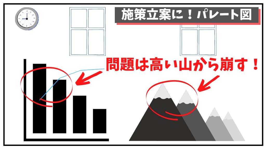コールセンターの施策立案。問題は高い山から崩す【パレート図分析】
