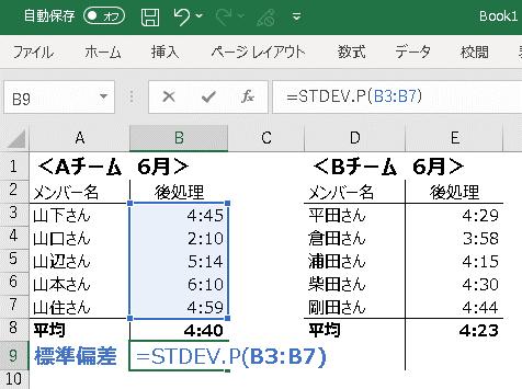 コールセンターの分析Excel標準偏差