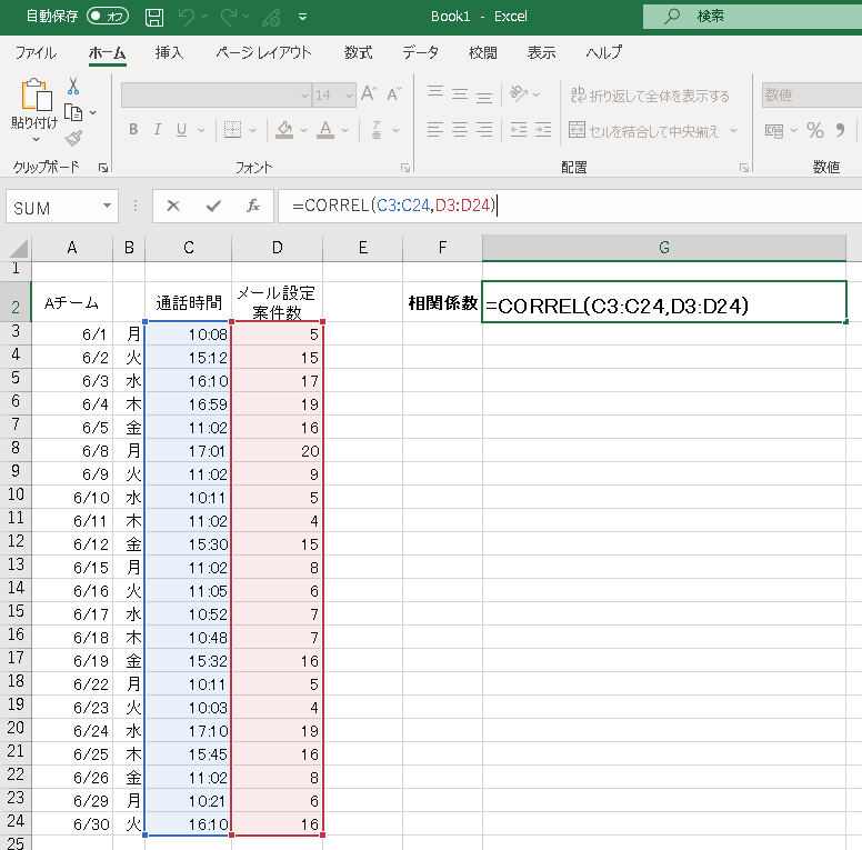 仮説検証・コールセンター・相関係数Excel手順