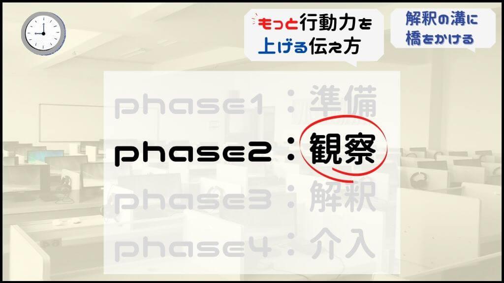 phase2:観察