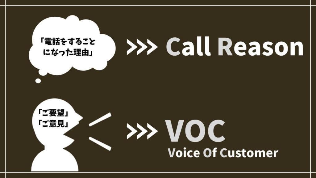 VOCとコールリーズンの違い