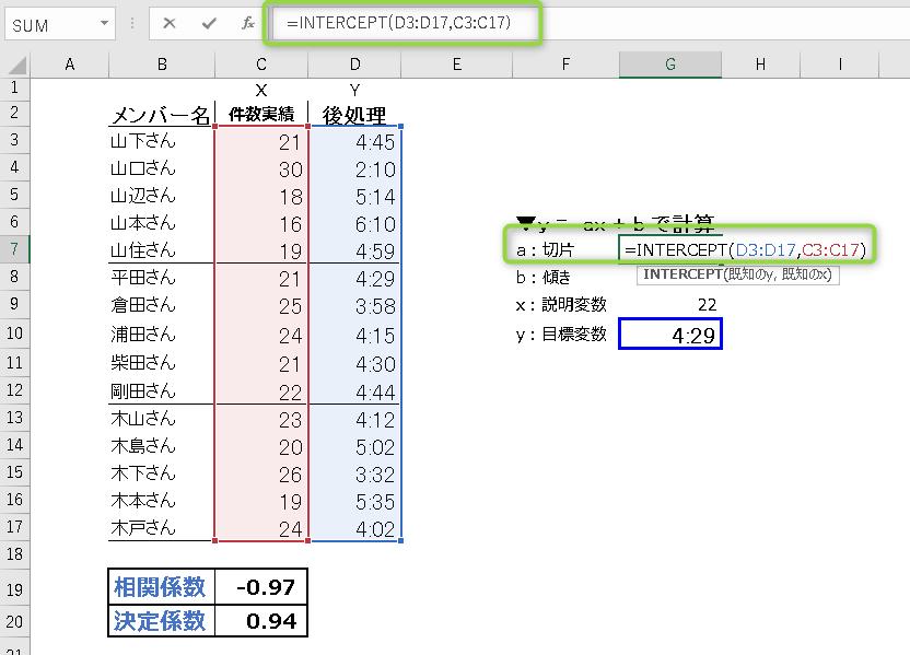 コールセンターのデータ分析。Excelで単回帰分析