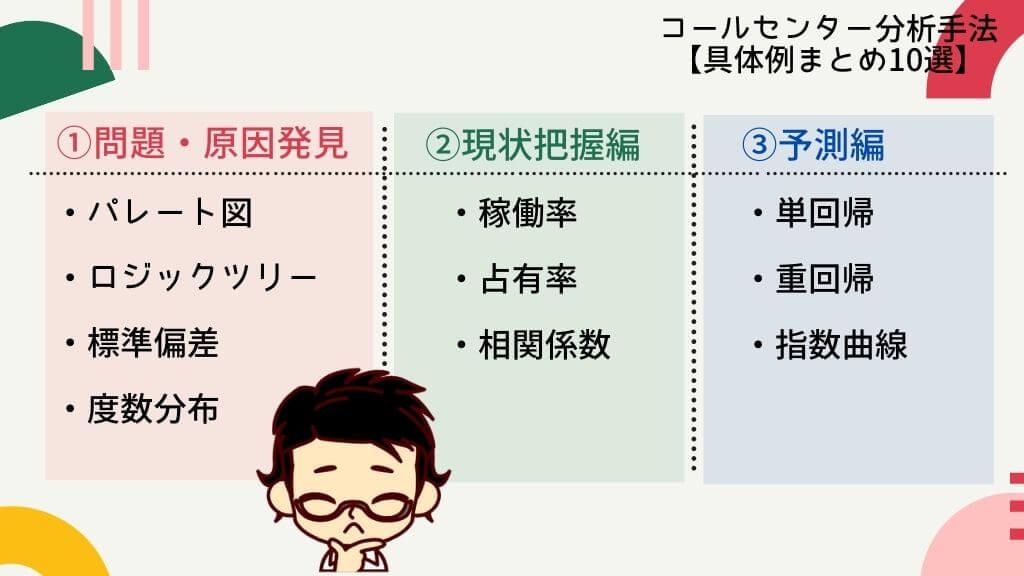 コールセンター分析手法10選!