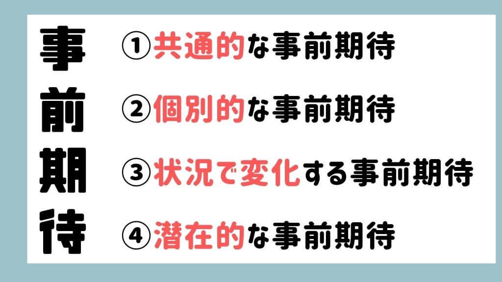 4つの事前期待